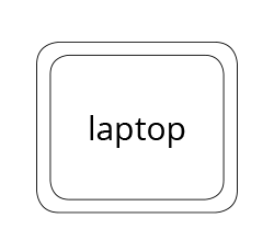 designskabelon-Shape-formular-laptop