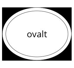 designskabelon-Shape-formular-ovalt